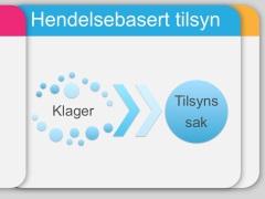 Lysbilde3