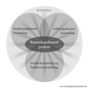 kbp-modell